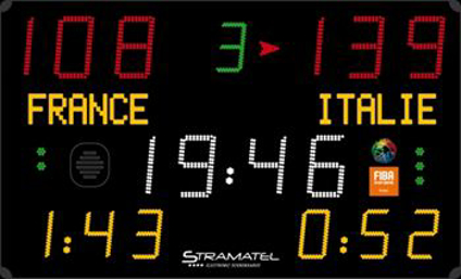 Picture for category Multi-Sport Scoreboards
