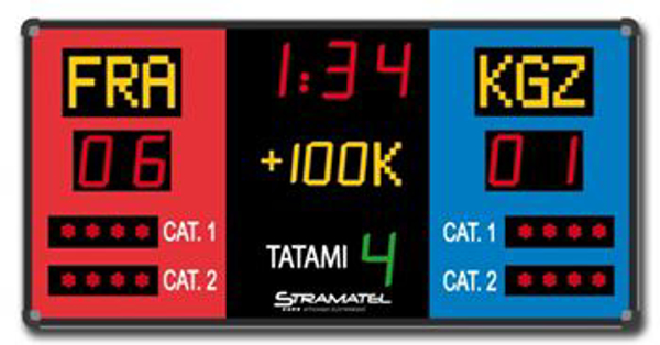 Picture of CKF Karate Scoreboard