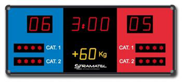 Picture of CKM Karate Scoreboard