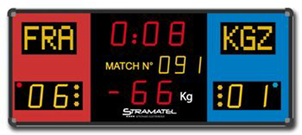 Picture of CLM Scoreboard