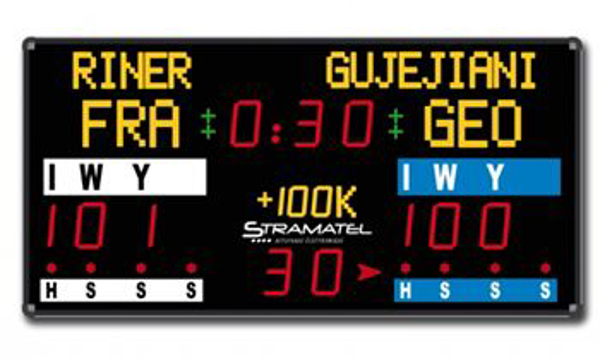 Picture of CJF Scoreboard