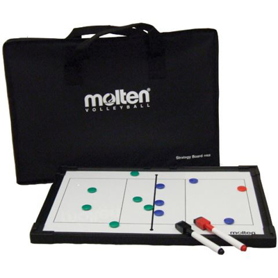 Picture of Molten Magnetic VB Strategy Board