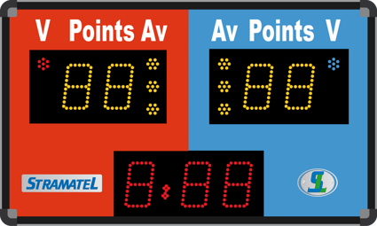 Picture for category Repeater Scoreboards