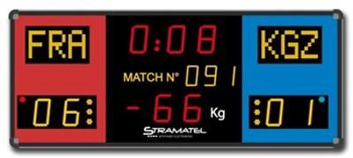 Picture of CLM Repeater Scoreboard