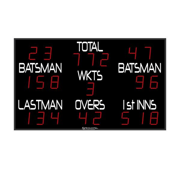 Picture of FCB Cricket Scoreboard